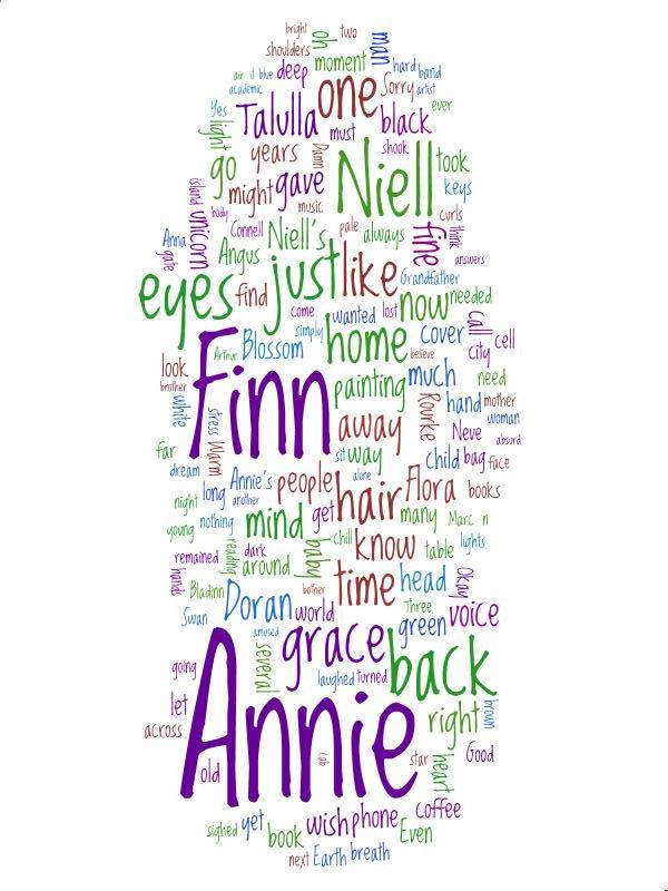 mm-ch-1-wordle1